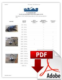 Anchors-Table-Rasmussen-Lifting-Rigging-Marine-Equipment-Supplies-PDFthumb2